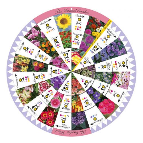 Garden Planning Wheel for Annuals